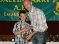 Jack Hartnett Under 10 top scorer
