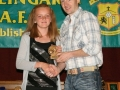 Stephanie Anderson Under 12 Girls top scorer
