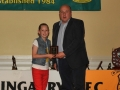 Sarah Hayes Under 12 Girls Inter League